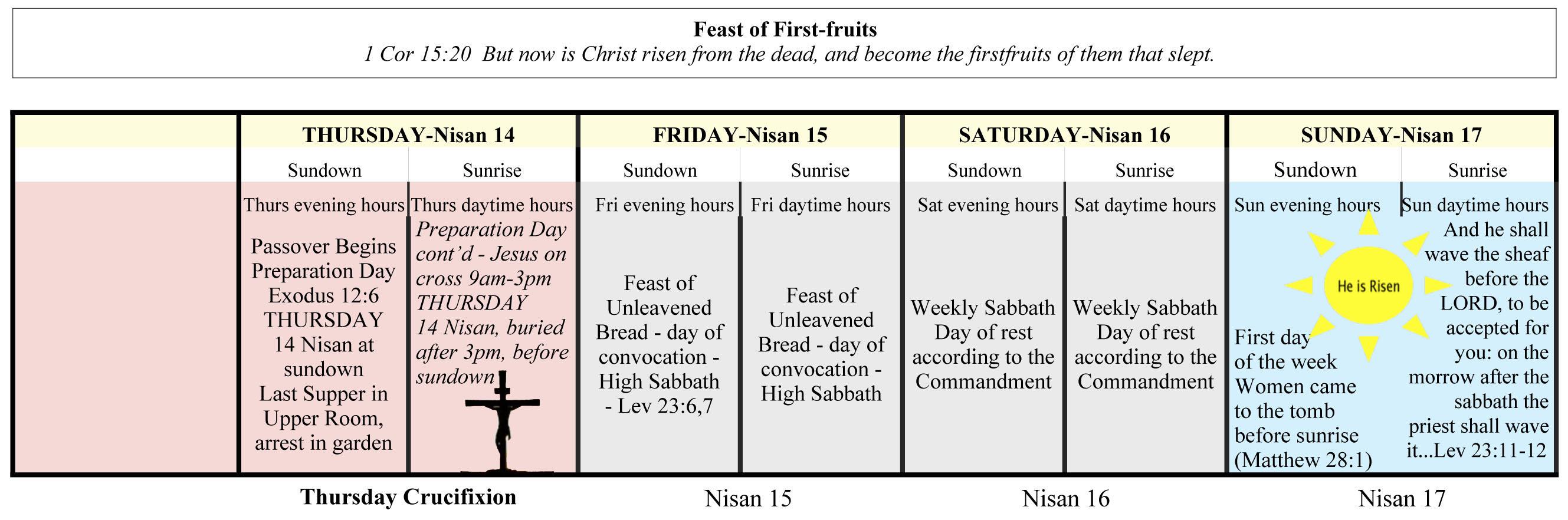 1_firstfruits