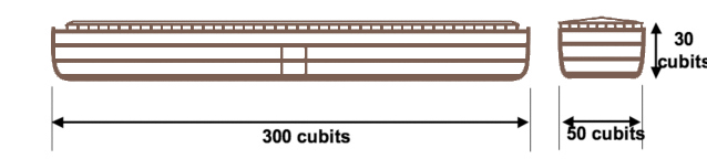 noah's ark measurements