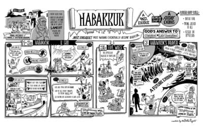 Habakkuk Overview and Outline