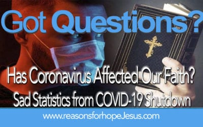Has Coronavirus Affected Our Faith?  Sad COVID-19 Statistics