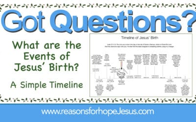 What are the Events of Jesus' Birth? Timeline and Chronology