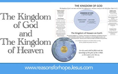 What is the Kingdom of God and Kingdom of Heaven? A Simple Chart